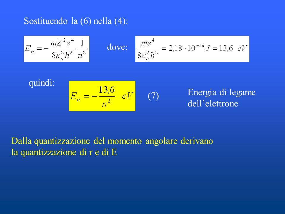 Sostituendo la (6) nella (4): dove: quindi: Dalla quantizzazione del momento angolare derivano la quantizzazione di r e di E (7) Energia di legame del