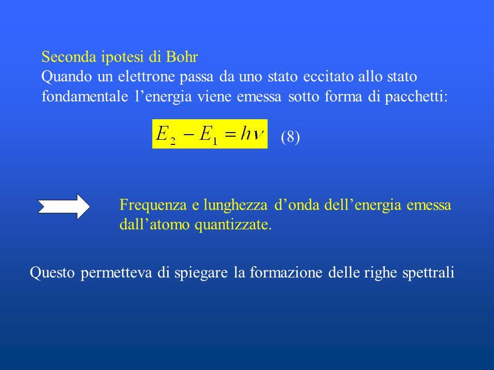 Seconda ipotesi di Bohr Quando un elettrone passa da uno stato eccitato allo stato fondamentale lenergia viene emessa sotto forma di pacchetti: (8) Fr