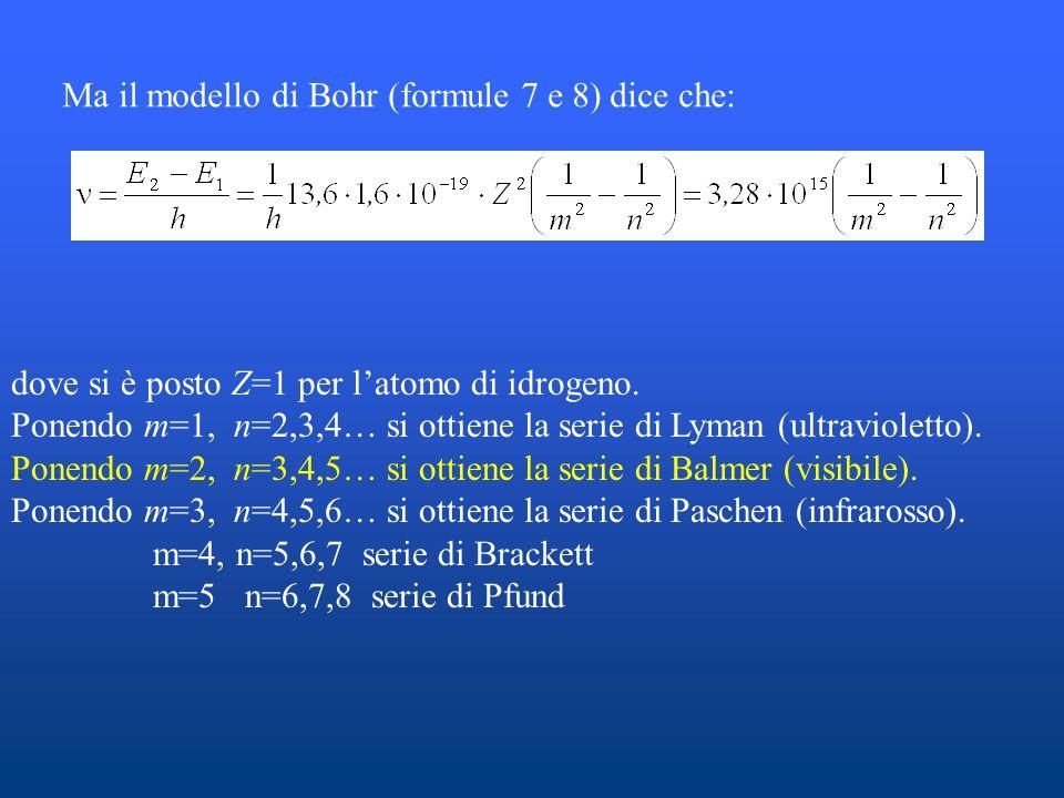 Ma il modello di Bohr (formule 7 e 8) dice che: dove si è posto Z=1 per latomo di idrogeno. Ponendo m=1, n=2,3,4… si ottiene la serie di Lyman (ultrav
