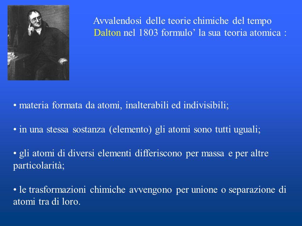 Avvalendosi delle teorie chimiche del tempo Dalton nel 1803 formulo la sua teoria atomica : materia formata da atomi, inalterabili ed indivisibili; in