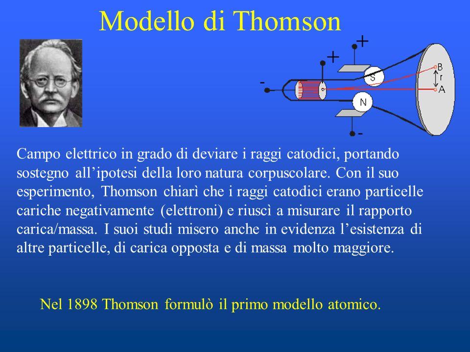 Modello di Thomson Campo elettrico in grado di deviare i raggi catodici, portando sostegno allipotesi della loro natura corpuscolare. Con il suo esper