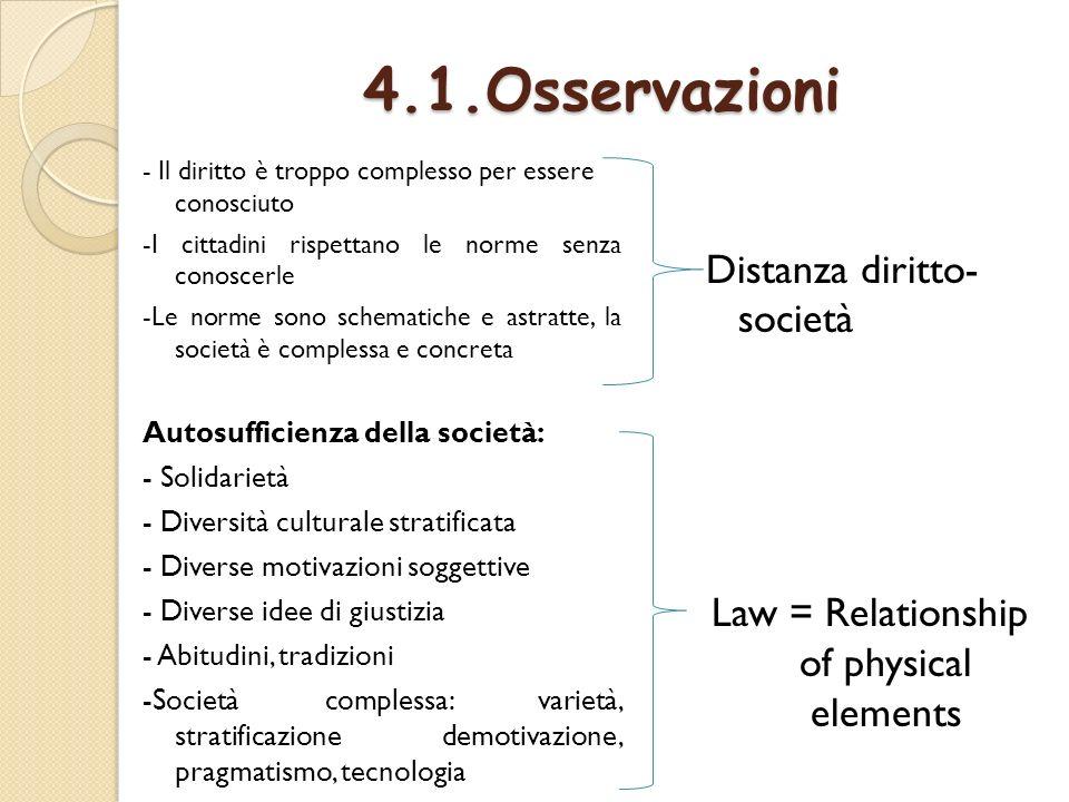 4.1.Osservazioni - Il diritto è troppo complesso per essere conosciuto -I cittadini rispettano le norme senza conoscerle -Le norme sono schematiche e