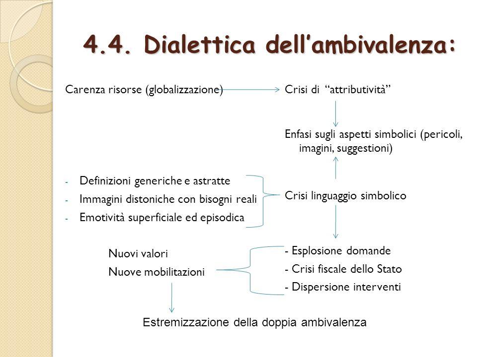 Estremizzazione della doppia ambivalenza 4.4. Dialettica dellambivalenza: Carenza risorse (globalizzazione) - Definizioni generiche e astratte - Immag