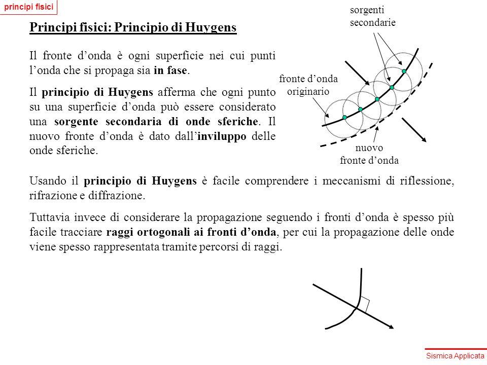 Sismica Applicata Principi fisici: Principio di Huygens Il fronte donda è ogni superficie nei cui punti londa che si propaga sia in fase. Il principio