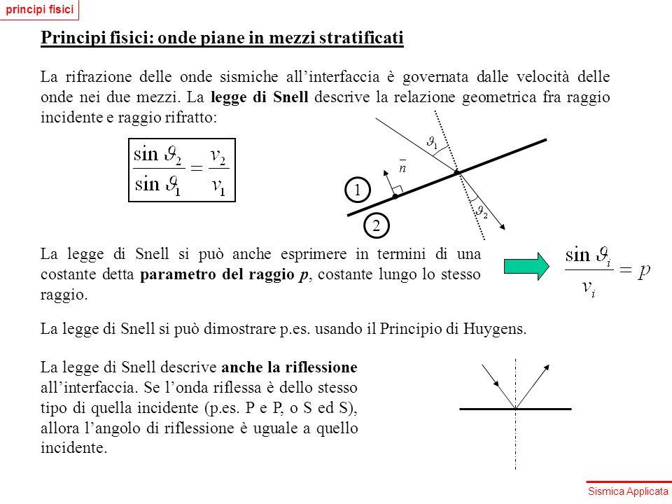 Sismica Applicata Principi fisici: onde piane in mezzi stratificati La rifrazione delle onde sismiche allinterfaccia è governata dalle velocità delle