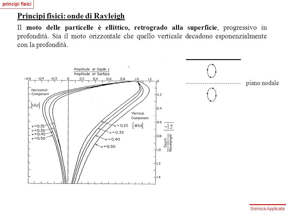 Sismica Applicata Principi fisici: onde di Rayleigh Il moto delle particelle è ellittico, retrogrado alla superficie, progressivo in profondità. Sia i