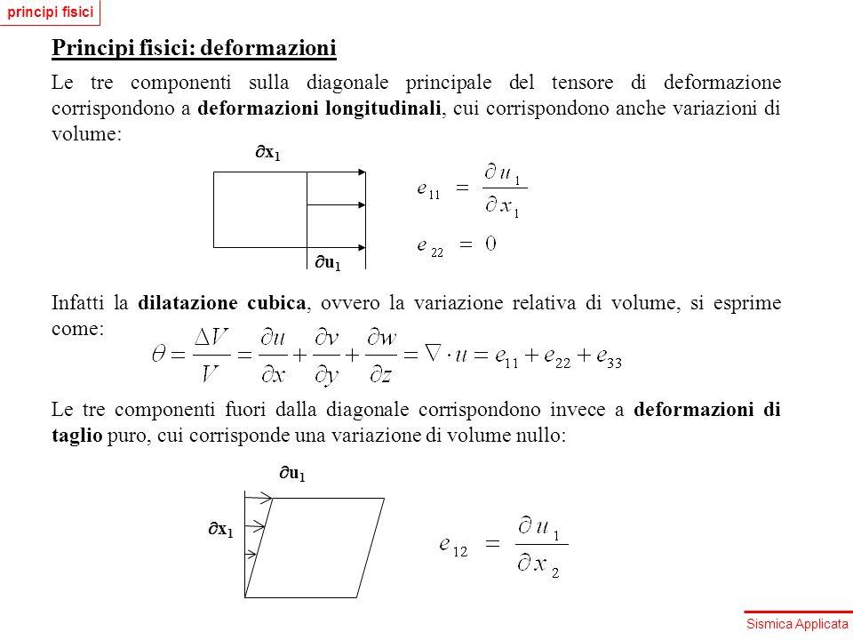 Sismica Applicata Principi fisici: deformazioni Le tre componenti sulla diagonale principale del tensore di deformazione corrispondono a deformazioni