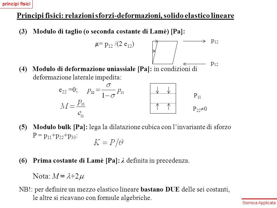 Sismica Applicata Principi fisici: onde P Sostituendo la Legge di Hooke per mezzi isotropi nellequazione del moto (F= m a) otteniamo: (*) prendendo la divergenza di entrambi i membri dellequazione (*) si ottiene: che è lequazione delle onde per la propagazione della dilatazione cubica, con velocità: Questa è la dimostrazione che le onde di compressione esistono e si muovono con la velocità in qualsiasi solido isotropo ed elastico.
