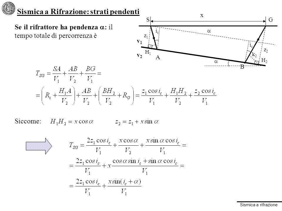 Sismica a rifrazione Sismica a Rifrazione: strati pendenti Se il rifrattore ha pendenza : il tempo totale di percorrenza è Siccome: SG x v1v1 v2v2 z2z2 H2H2 z1z1 k2k2 icic icic A B H1H1
