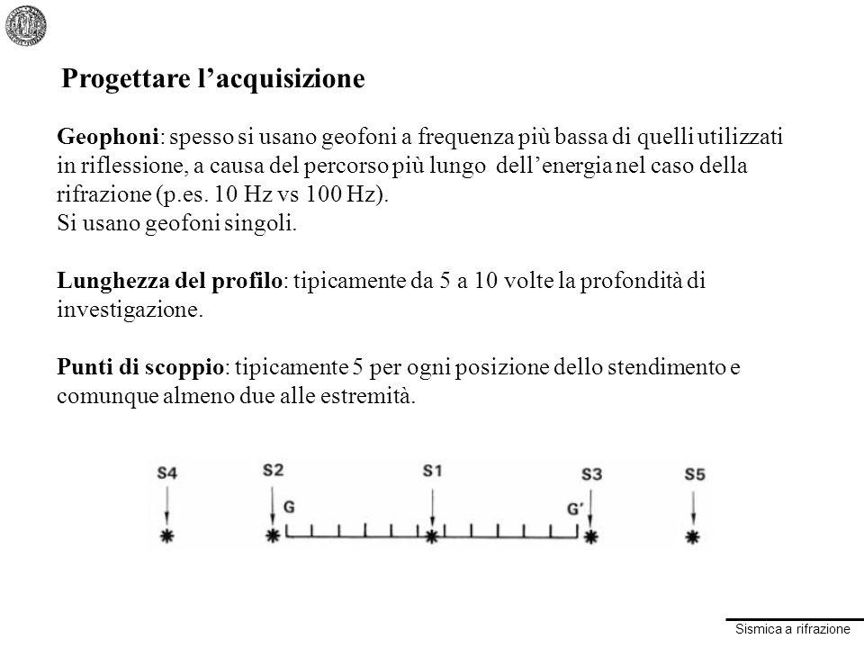 Sismica a rifrazione Progettare lacquisizione Geophoni: spesso si usano geofoni a frequenza più bassa di quelli utilizzati in riflessione, a causa del percorso più lungo dellenergia nel caso della rifrazione (p.es.