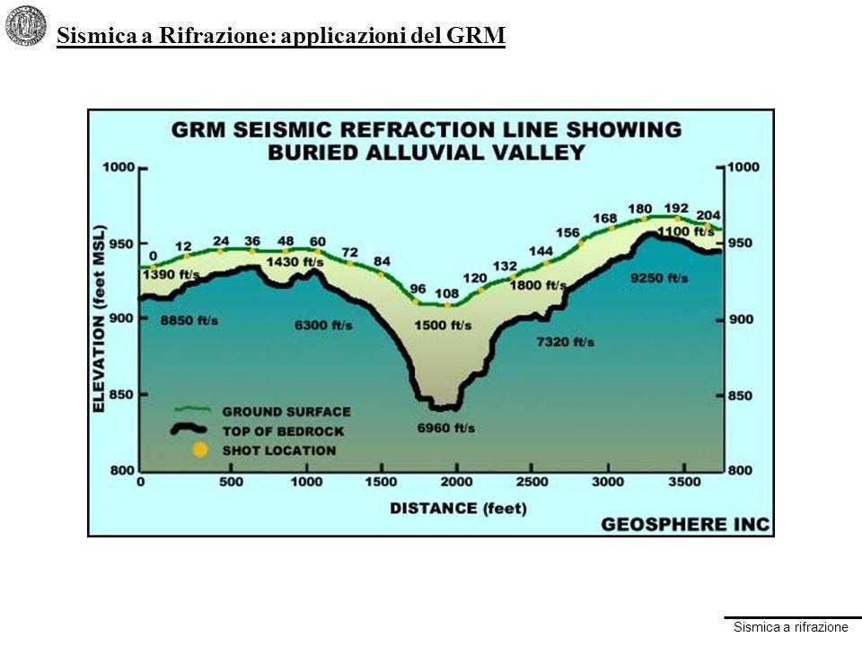 Sismica a rifrazione Sismica a Rifrazione: applicazioni del GRM