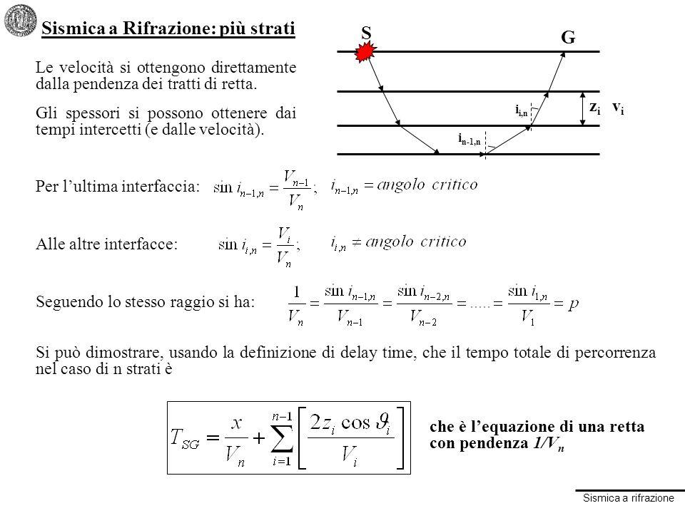 Sismica a rifrazione (in applicazioni a piccola scala al max 3 strati) Data la registrazione di campagna, tracciamo le dromocrone: a)il numero di segmenti rettilinei da il numero degli strati ( a velocità crescente!) b)la pendenza dei segmenti da la velocità, da cui si calcolano gli angoli di rifrazione c)i tempi intercetti danno gli spessori, procedendo dal primo tempo intercetto (T 1 ) da cui si ottiene z 1, fino a T n-1 che da z n-1.