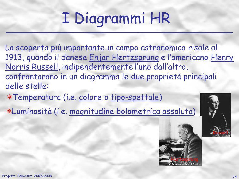 Progetto Educativo 2007/2008 14 I Diagrammi HR La scoperta più importante in campo astronomico risale al 1913, quando il danese Enjar Hertzsprung e la