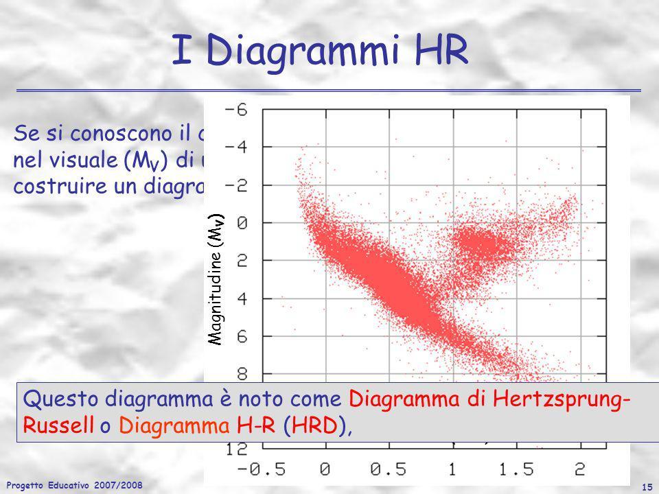 Progetto Educativo 2007/2008 15 I Diagrammi HR Se si conoscono il colore (ex. B-V) e la magnitudine assoluta nel visuale (M V ) di un certo numero di