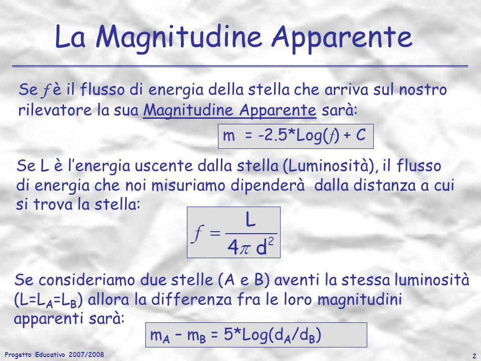 Progetto Educativo 2007/2008 2 La Magnitudine Apparente m = -2.5*Log( f ) + C m A – m B = 5*Log(d A /d B ) Se consideriamo due stelle (A e B) aventi l