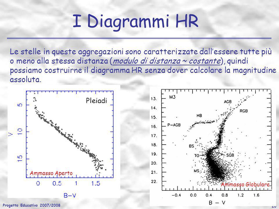 Progetto Educativo 2007/2008 20 I Diagrammi HR Le stelle in queste aggregazioni sono caratterizzate dallessere tutte più o meno alla stessa distanza (