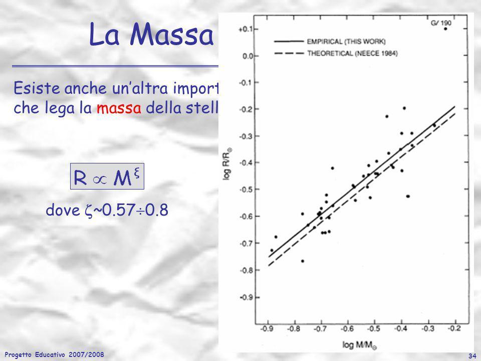 Progetto Educativo 2007/2008 34 La Massa delle Stelle Esiste anche unaltra importante relazione che lega la massa della stella al suo raggio: dove ~0.
