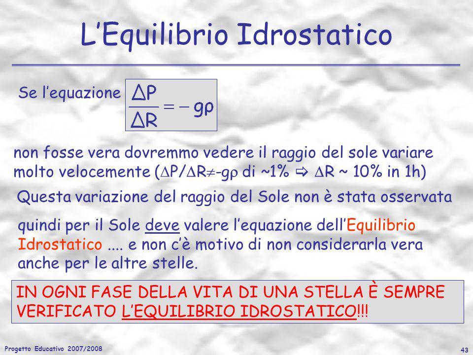 Progetto Educativo 2007/2008 43 Se lequazione quindi per il Sole deve valere lequazione dellEquilibrio Idrostatico.... e non cè motivo di non consider