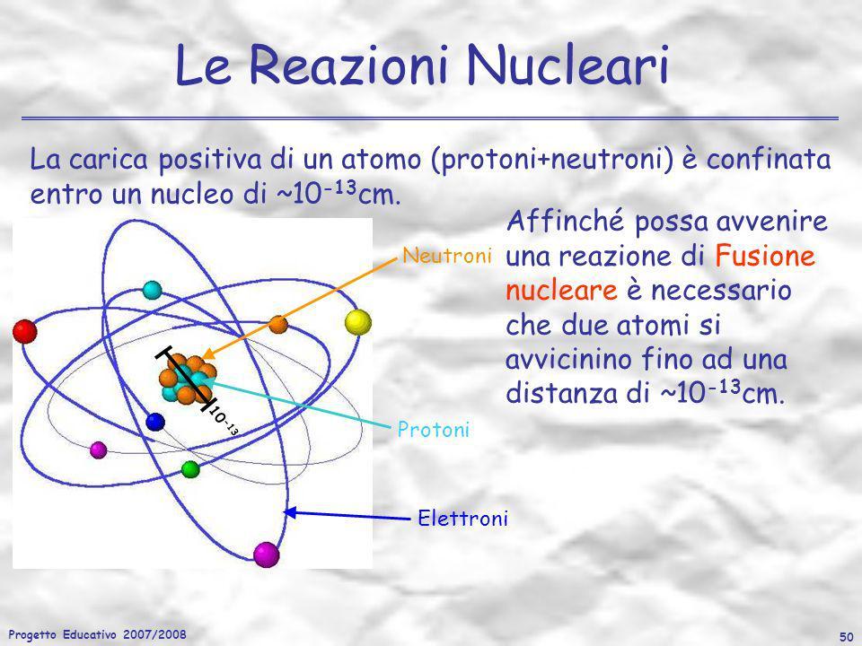 Progetto Educativo 2007/2008 50 Le Reazioni Nucleari Affinché possa avvenire una reazione di Fusione nucleare è necessario che due atomi si avvicinino
