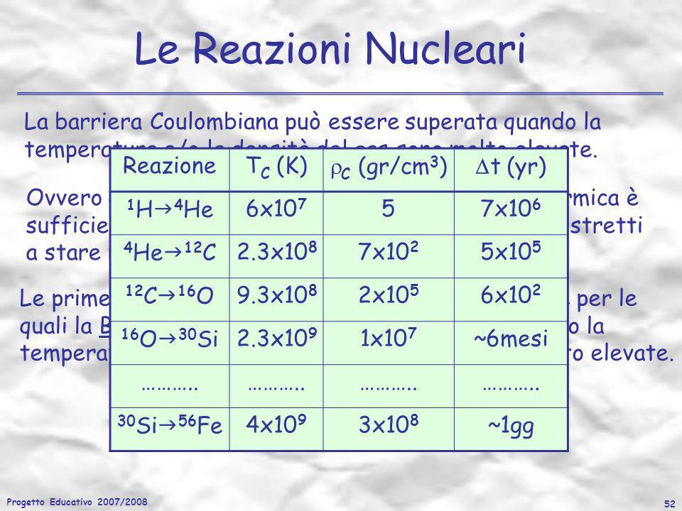 Progetto Educativo 2007/2008 52 Le Reazioni Nucleari La barriera Coulombiana può essere superata quando la temperatura e/o la densità del gas sono mol