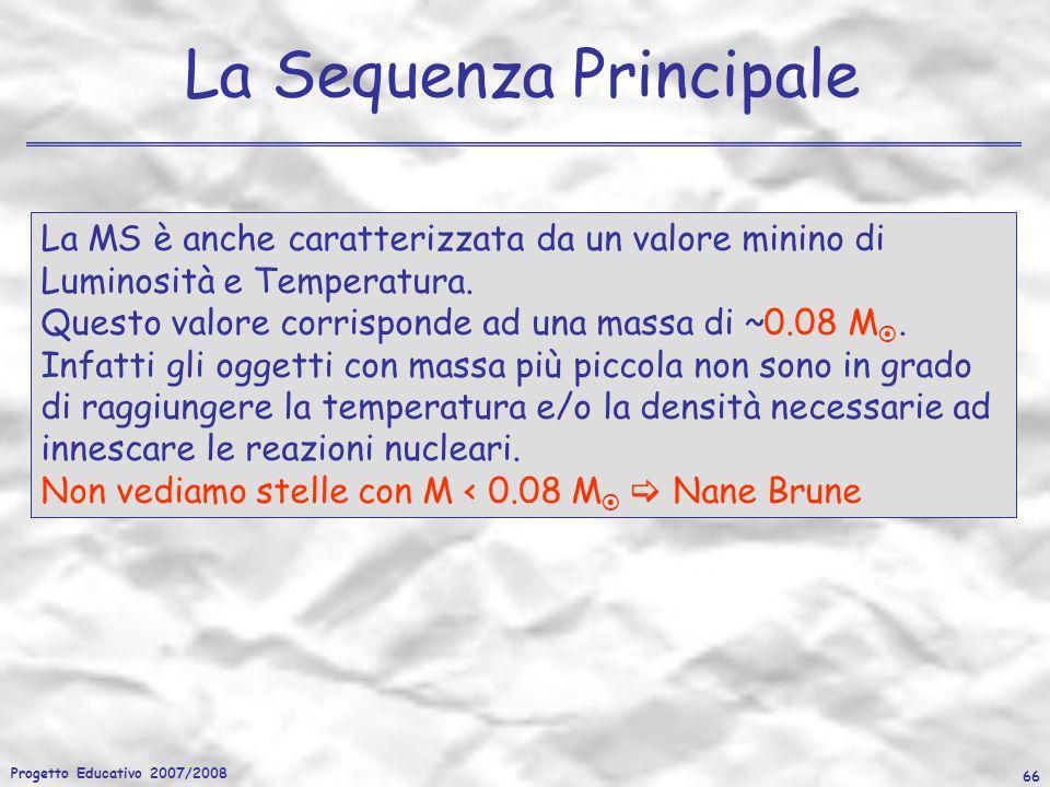Progetto Educativo 2007/2008 66 La Sequenza Principale La MS è anche caratterizzata da un valore minino di Luminosità e Temperatura. Questo valore cor