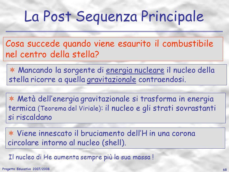 Progetto Educativo 2007/2008 68 La Post Sequenza Principale Cosa succede quando viene esaurito il combustibile nel centro della stella? Viene innescat