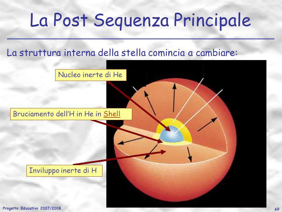 Progetto Educativo 2007/2008 69 La Post Sequenza Principale La struttura interna della stella comincia a cambiare: Bruciamento dellH in He in Shell Nu
