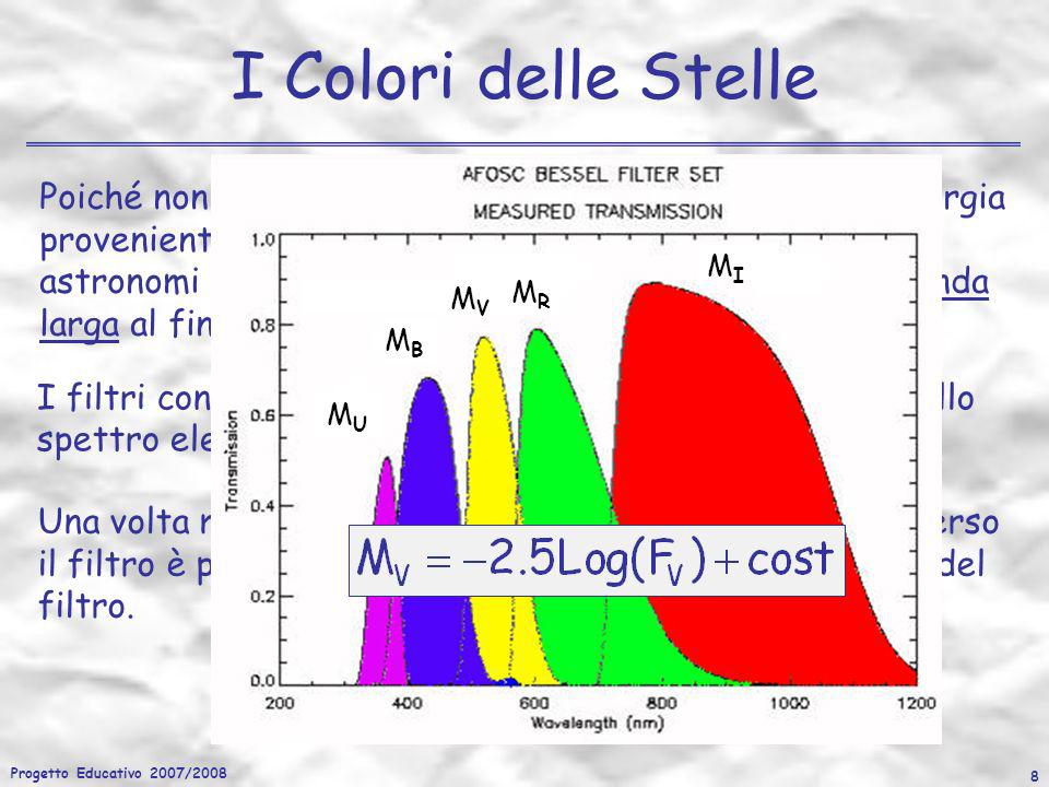 Progetto Educativo 2007/2008 9 I Colori delle Stelle Si definisce Indice di Colore o Colore la quantità c B,V 1/T ovvero la differenza fra le magnitudini apparenti o assolute calcolate nelle due bande fotometriche Se prendiamo lo spettro di una stella e misuriamo il flusso usando due diversi filtri (ex.