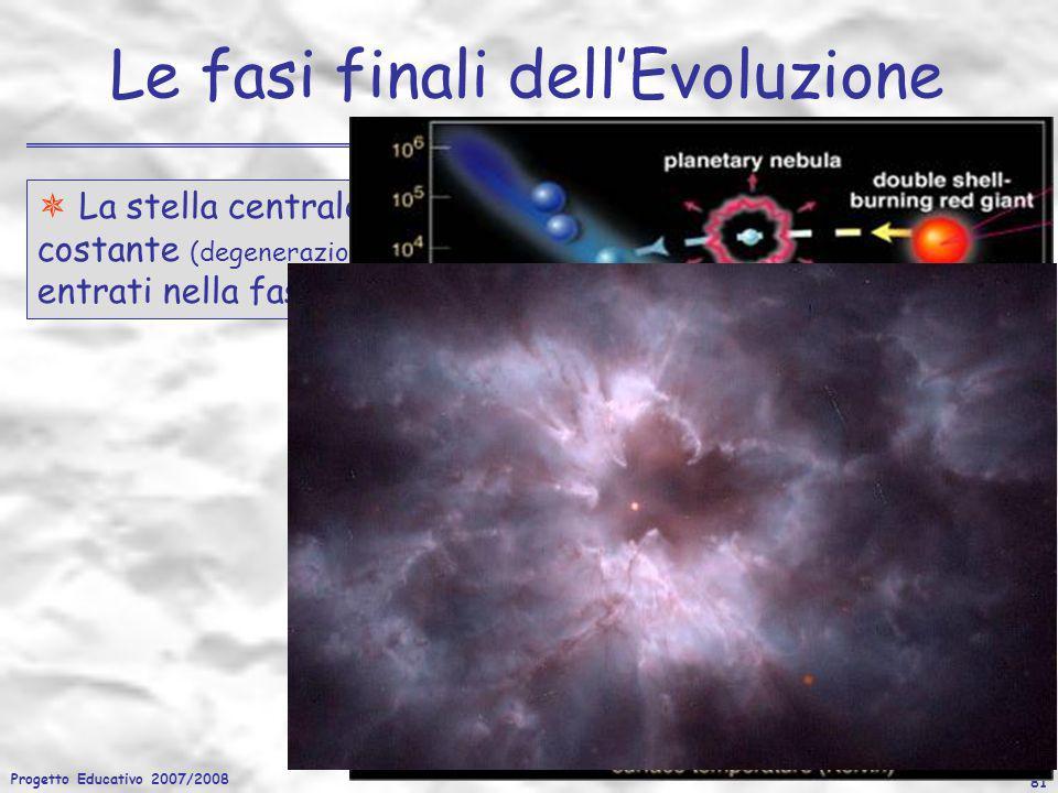 Progetto Educativo 2007/2008 81 Le fasi finali dellEvoluzione La stella centrale continuerà la sua evoluzione a raggio costante (degenerazione degli e