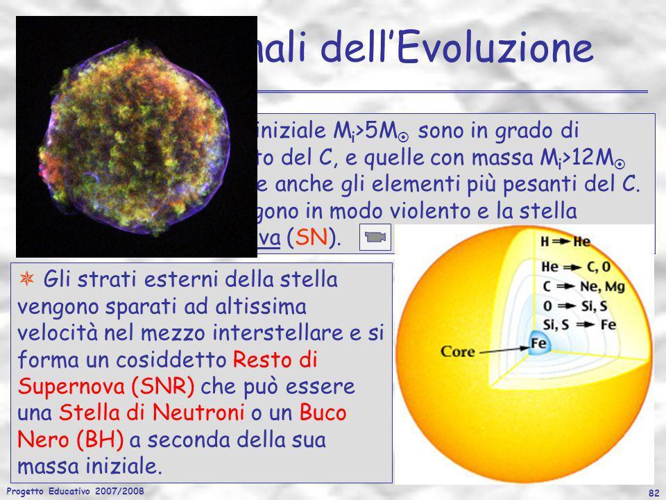 Progetto Educativo 2007/2008 82 Le fasi finali dellEvoluzione Le stelle con massa iniziale M i >5M sono in grado di innescare il bruciamento del C, e