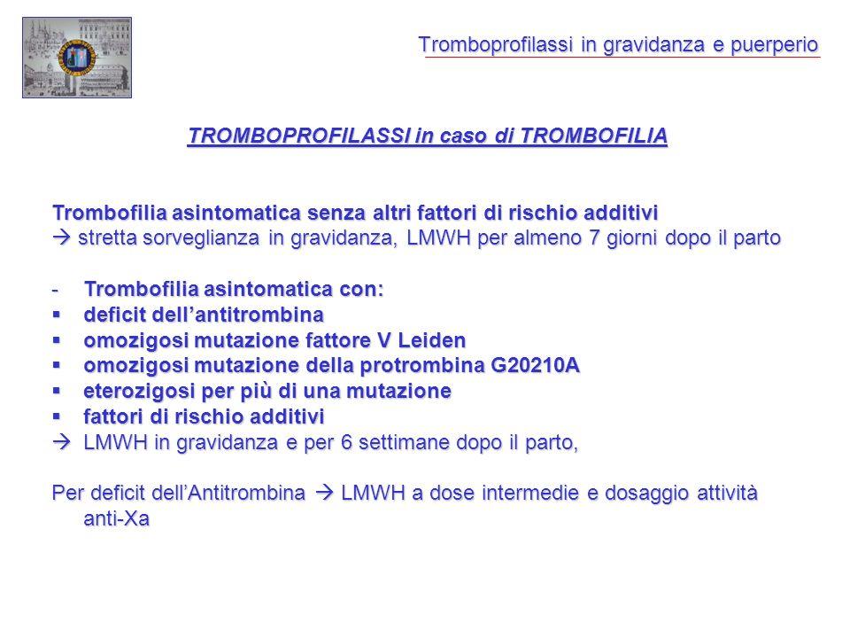 Tromboprofilassi in gravidanza e puerperio TROMBOPROFILASSI in caso di TROMBOFILIA Trombofilia asintomatica senza altri fattori di rischio additivi stretta sorveglianza in gravidanza, LMWH per almeno 7 giorni dopo il parto stretta sorveglianza in gravidanza, LMWH per almeno 7 giorni dopo il parto -Trombofilia asintomatica con: deficit dellantitrombina deficit dellantitrombina omozigosi mutazione fattore V Leiden omozigosi mutazione fattore V Leiden omozigosi mutazione della protrombina G20210A omozigosi mutazione della protrombina G20210A eterozigosi per più di una mutazione eterozigosi per più di una mutazione fattori di rischio additivi fattori di rischio additivi LMWH in gravidanza e per 6 settimane dopo il parto, LMWH in gravidanza e per 6 settimane dopo il parto, Per deficit dellAntitrombina LMWH a dose intermedie e dosaggio attività anti-Xa