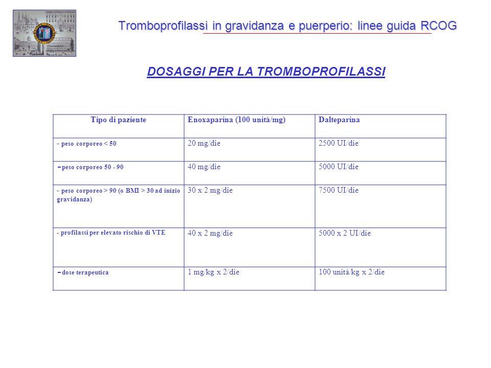 Tromboprofilassi in gravidanza e puerperio: linee guida RCOG Tipo di pazienteEnoxaparina (100 unità/mg)Dalteparina - peso corporeo < 50 20 mg/die2500 UI/die - peso corporeo 50 - 90 40 mg/die5000 UI/die - peso corporeo > 90 (o BMI > 30 ad inizio gravidanza) 30 x 2 mg/die7500 UI/die - profilassi per elevato rischio di VTE 40 x 2 mg/die5000 x 2 UI/die - dose terapeutica 1 mg/kg x 2/die100 unità/kg x 2/die DOSAGGI PER LA TROMBOPROFILASSI