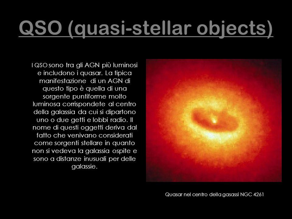 QSO (quasi-stellar objects) I QSO sono tra gli AGN più luminosi e includono i quasar. La tipica manifestazione di un AGN di questo tipo è quella di un