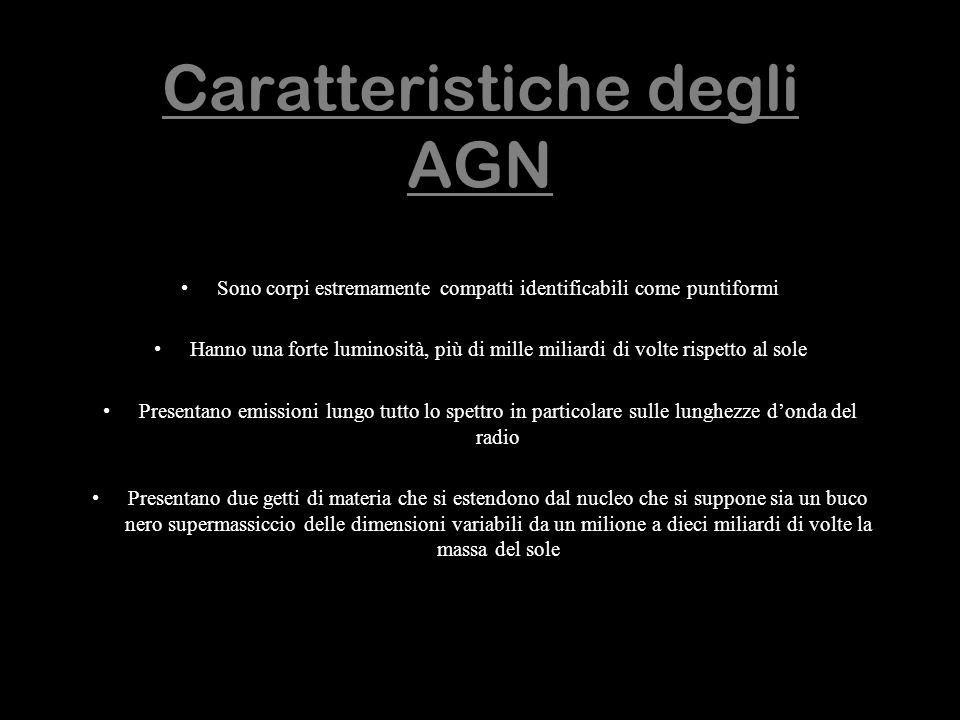 Caratteristiche degli AGN Sono corpi estremamente compatti identificabili come puntiformi Hanno una forte luminosità, più di mille miliardi di volte r