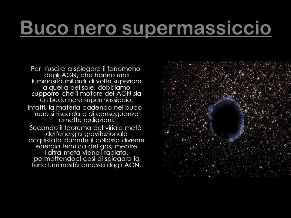 Buco nero supermassiccio Per riuscire a spiegare il fenomeno degli AGN, che hanno una luminosità miliardi di volte superiore a quella del sole, dobbia