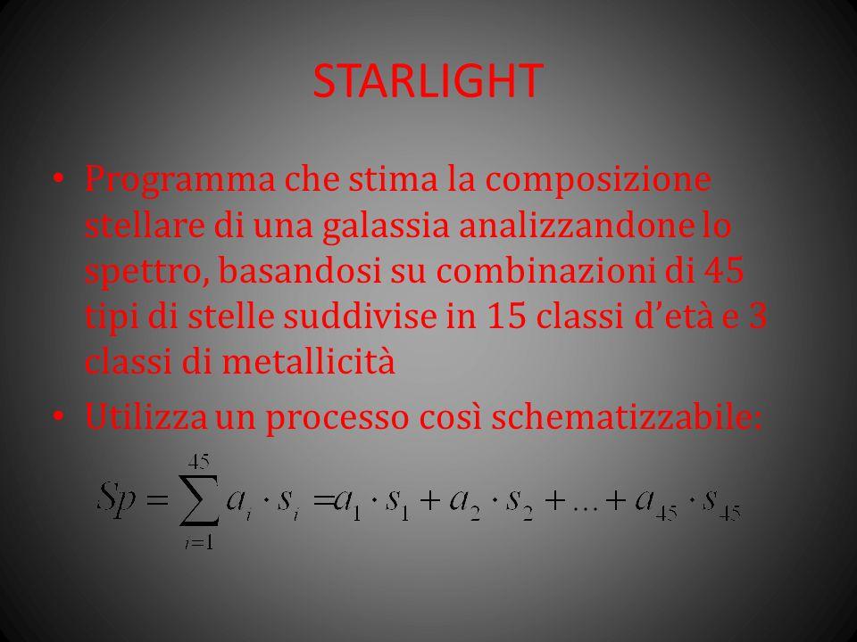 STARLIGHT Programma che stima la composizione stellare di una galassia analizzandone lo spettro, basandosi su combinazioni di 45 tipi di stelle suddiv