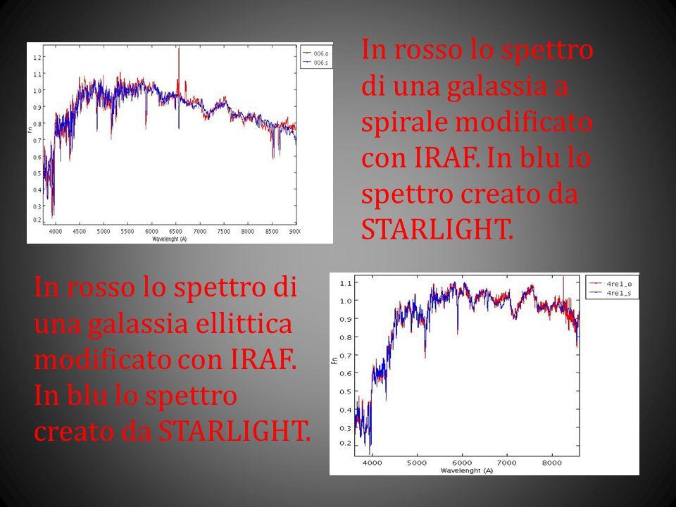 In rosso lo spettro di una galassia a spirale modificato con IRAF. In blu lo spettro creato da STARLIGHT. In rosso lo spettro di una galassia ellittic