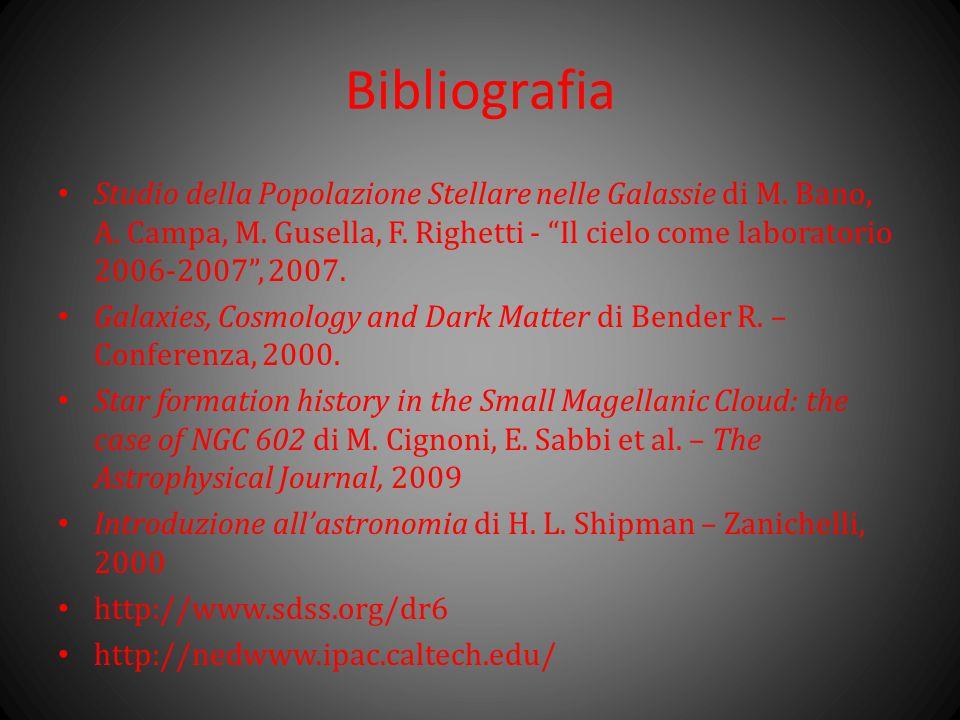 Bibliografia Studio della Popolazione Stellare nelle Galassie di M. Bano, A. Campa, M. Gusella, F. Righetti - Il cielo come laboratorio 2006-2007, 200