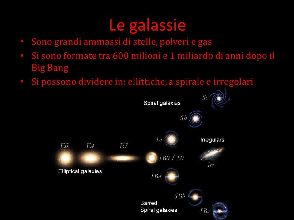 Le galassie Sono grandi ammassi di stelle, polveri e gas Si sono formate tra 600 milioni e 1 miliardo di anni dopo il Big Bang Si possono dividere in: