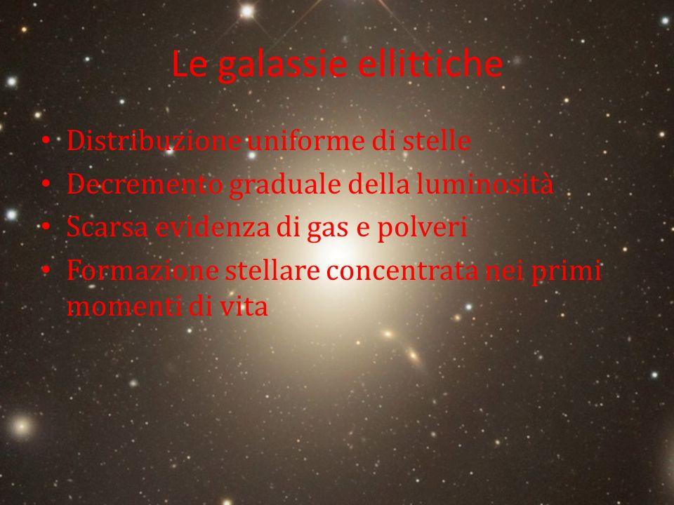 Le galassie ellittiche Distribuzione uniforme di stelle Decremento graduale della luminosità Scarsa evidenza di gas e polveri Formazione stellare conc
