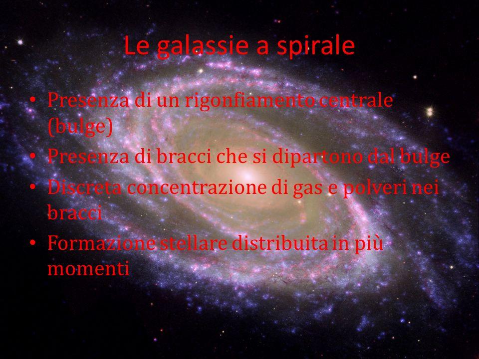 Le galassie a spirale Presenza di un rigonfiamento centrale (bulge) Presenza di bracci che si dipartono dal bulge Discreta concentrazione di gas e pol