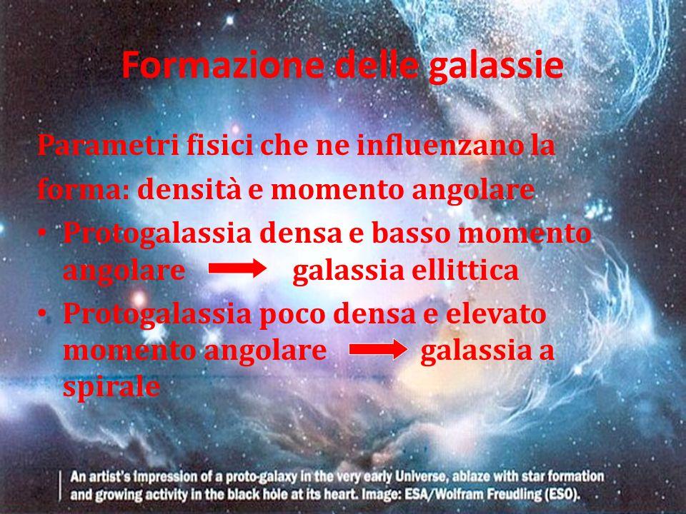 Parametri fisici che ne influenzano la forma: densità e momento angolare Protogalassia densa e basso momento angolare galassia ellittica Protogalassia
