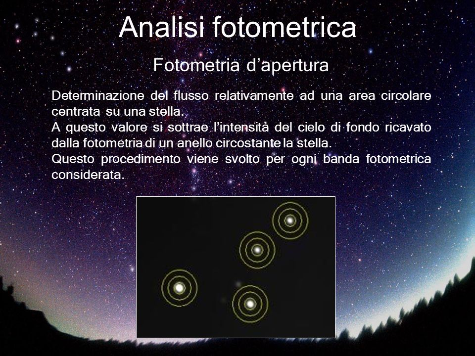Analisi fotometrica Fotometria dapertura Determinazione del flusso relativamente ad una area circolare centrata su una stella. A questo valore si sott