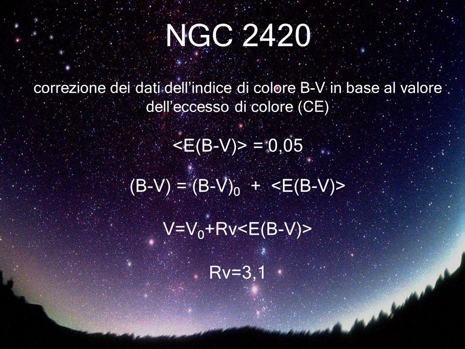 correzione dei dati dellindice di colore B-V in base al valore delleccesso di colore (CE) = 0,05 (B-V) = (B-V) 0 + V=V 0 +Rv Rv=3,1 NGC 2420