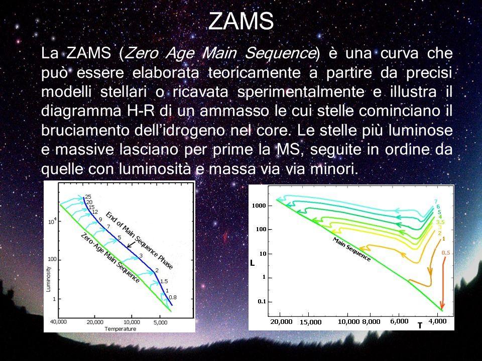 ZAMS La ZAMS (Zero Age Main Sequence) è una curva che può essere elaborata teoricamente a partire da precisi modelli stellari o ricavata sperimentalme