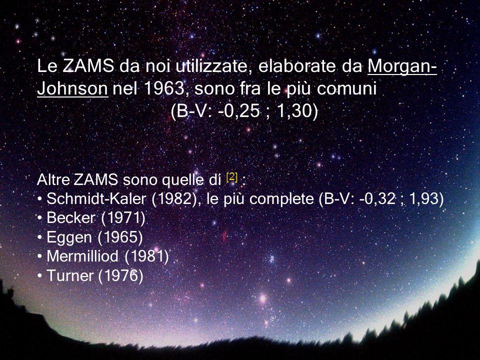 Le ZAMS da noi utilizzate, elaborate da Morgan- Johnson nel 1963, sono fra le più comuni (B-V: -0,25 ; 1,30) Altre ZAMS sono quelle di [2] : Schmidt-K