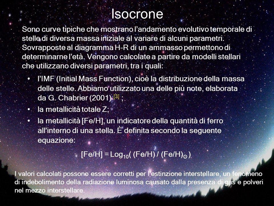 Isocrone lIMF (Initial Mass Function), cioè la distribuzione della massa delle stelle. Abbiamo utilizzato una delle più note, elaborata da G. Chabrier