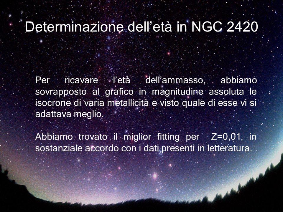 Determinazione delletà in NGC 2420 Per ricavare letà dellammasso, abbiamo sovrapposto al grafico in magnitudine assoluta le isocrone di varia metallic