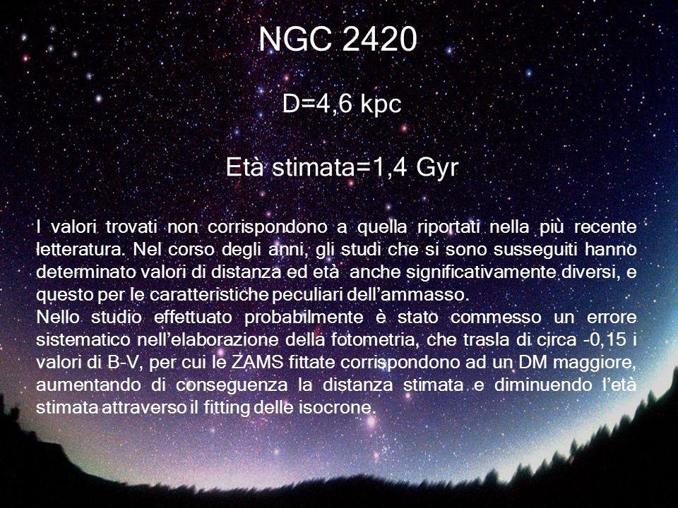 NGC 2420 D=4,6 kpc Età stimata=1,4 Gyr I valori trovati non corrispondono a quella riportati nella più recente letteratura. Nel corso degli anni, gli