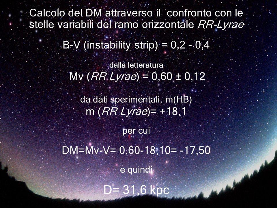 Calcolo del DM attraverso il confronto con le stelle variabili del ramo orizzontale RR-Lyrae B-V (instability strip) = 0,2 - 0,4 dalla letteratura Mv